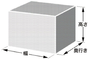 小型郵便物のサイズ規定