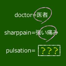 英語で知っておきたい主な医療用語
