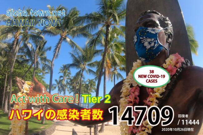 ハワイの現状 (10月26日:日曜日のビーチは大賑わい!)