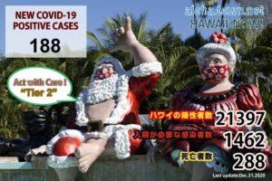 12月のハワイ 【ハワイは大晦日】