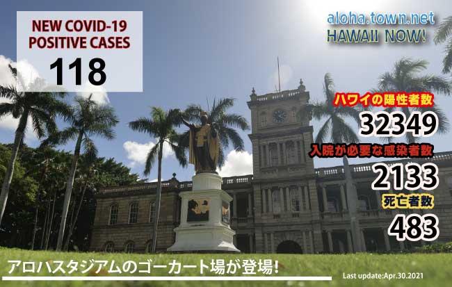 4月のハワイ 【アロハスタジアムにゴーカート場が登場!】